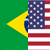 Brazil Real vs United States Dol Share Price - BRLUSD