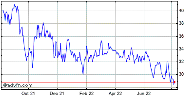 Acme United Corp Historical Stock Chart January 2014 to January 2015