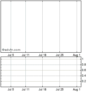 Oilsands Quest Monthly Stock Chart September 2014 to October 2014
