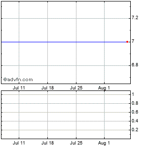 Goldfield Corp (the) Monthly Stock Chart August 2014 to September 2014