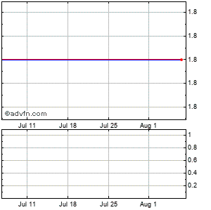 Hemispherx Biopharma, Monthly Stock Chart September 2014 to October 2014