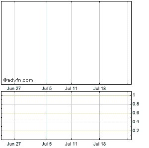 Orsus Xelent Technologies Monthly Stock Chart August 2014 to September 2014
