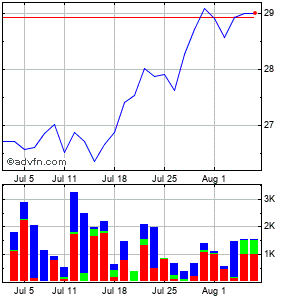 Apex Bioventures Acquisition Corp. Monthly Stock Chart September 2014 to October 2014