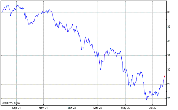 Apex Bioventures Acquisition Corp. Historical Stock Chart October 2013 to October 2014