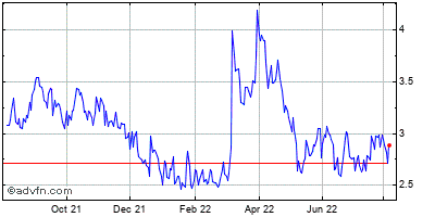 Polymet Mining Corp Historical Stock Chart October 2013 to October 2014