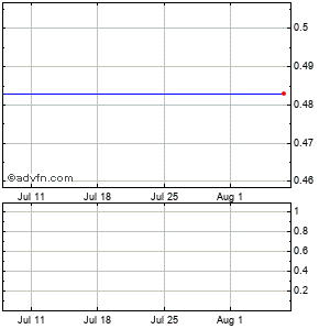 Versar, Monthly Stock Chart September 2014 to October 2014