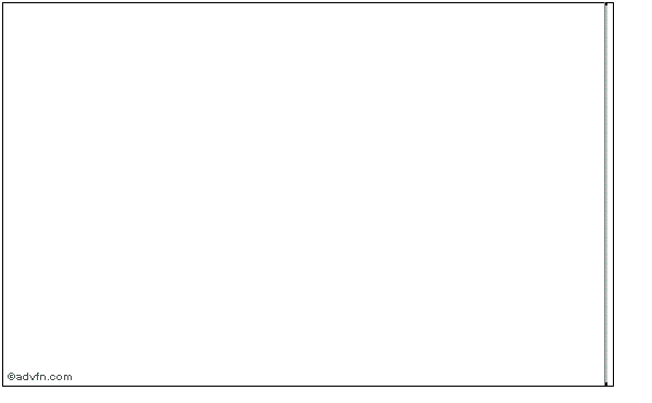 Austpac R Fpo Intraday Stock Chart Friday, 24 October 2014