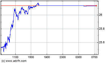 Brazil Real vs Japanese Yen Intraday Forex Chart
