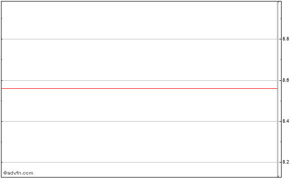 American Medical Alert (mm) Intraday Stock Chart Saturday, 25 October 2014