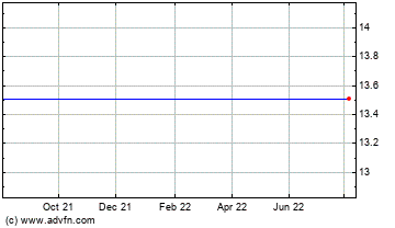 Click Here for more Annapolis Bancorp Inc. (MM) Charts.