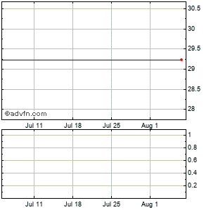 Acme Packet (mm) Monthly Stock Chart September 2014 to October 2014