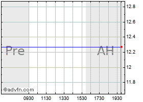 Intraday Aspect Medical Systems (MM) chart