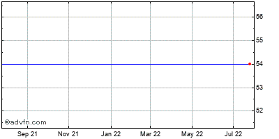 Axsys Technologies (mm) Historical Stock Chart August 2013 to August 2014