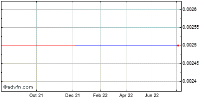 Breitburn Energy Partners, L.p. (mm) Historical Stock Chart May 2014 to May 2015