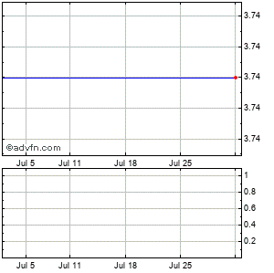 Broadpoint Securities Grp. (mm) Monthly Stock Chart August 2014 to September 2014