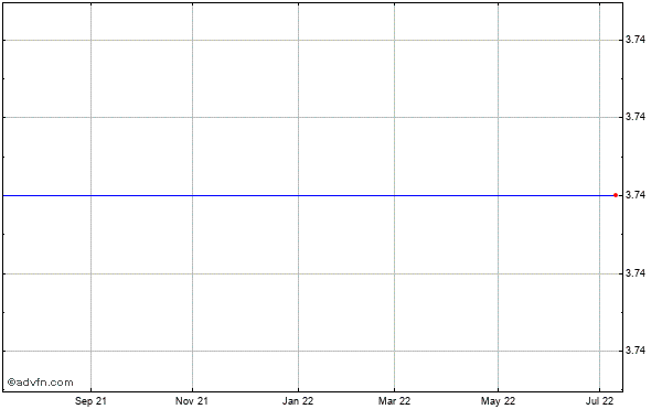 Broadpoint Securities Grp. (mm) Historical Stock Chart September 2013 to September 2014