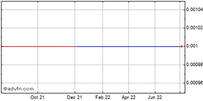 Conolog (mm) Historical Stock Chart September 2013 to September 2014