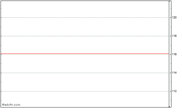 Cymer (mm) Intraday Stock Chart Sunday, 31 August 2014