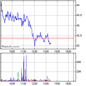 Cytokinetics, Incorporated (mm) Intraday Stock Chart Tuesday, 23 September 2014