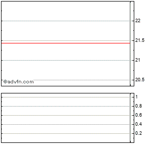 Exelixis (mm) Intraday Stock Chart Friday, 29 August 2014