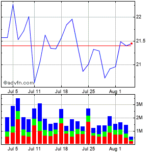 Exelixis (mm) Monthly Stock Chart July 2014 to August 2014
