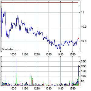 Extreme Networks (mm) Intraday Stock Chart Friday, 21 November 2014