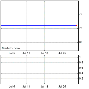 Investors Real Estate Trust - Shares of Beneficial Interest (mm) Monthly Stock Chart August 2014 to September 2014