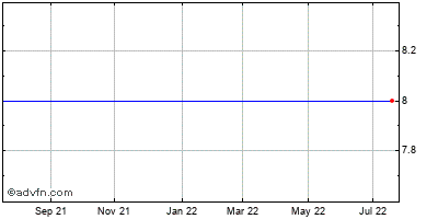 Infogroup Inc. (mm) Historical Stock Chart September 2013 to September 2014