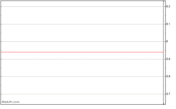 Jinpan International Limited (mm) Intraday Stock Chart Sunday, 26 October 2014