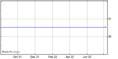 Kenexa (mm) Historical Stock Chart June 2015 to June 2016