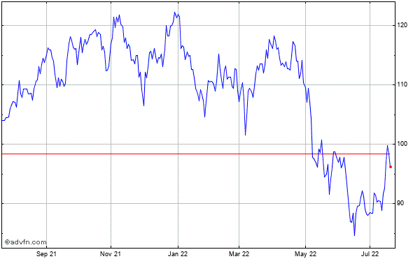 Lamar Advertising Company (mm) Historical Stock Chart September 2013 to September 2014