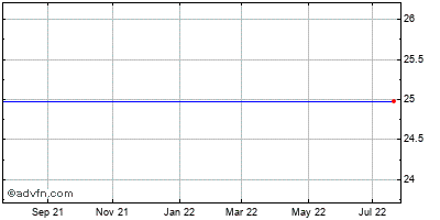 Map Pharmaceuticals (mm) Historical Stock Chart February 2014 to February 2015