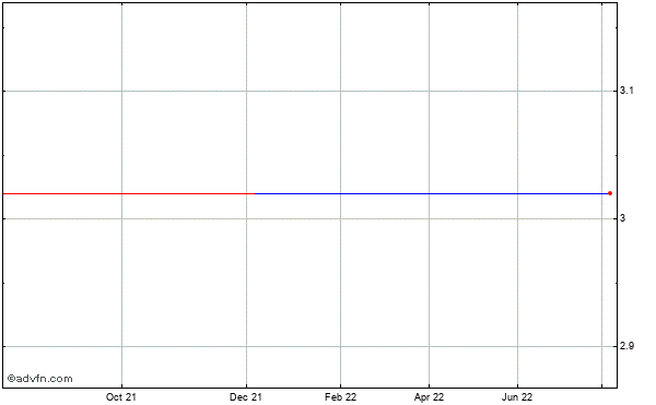 Monarch Community Bancorp (mm) Historical Stock Chart May 2012 to May 2013