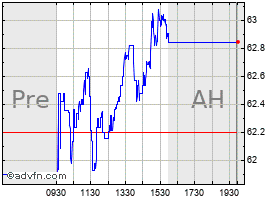 Intraday Mercury Computer Systems chart
