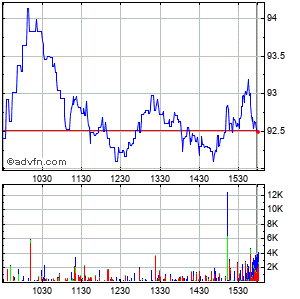Insight Enterprises (mm) Intraday Stock Chart Friday, 24 May 2013