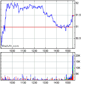 Nuvasive (mm) Intraday Stock Chart Friday, 19 September 2014