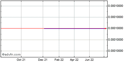 Pab Bankshares (mm) Historical Stock Chart November 2013 to November 2014
