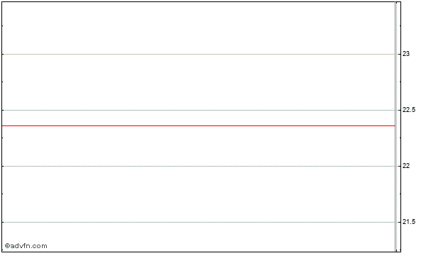 Quality Systems (mm) Intraday Stock Chart Tuesday, 16 September 2014