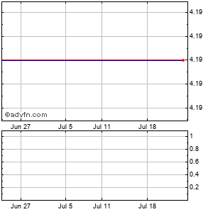 Sino-global Shipping America, Ltd. (mm) Monthly Stock Chart April 2013 to May 2013