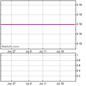 Sino-global Shipping America, Ltd. (mm) Monthly Stock Chart July 2014 to August 2014