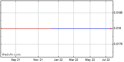 Ultrapetrol (bahamas) Limited (mm) Historical Stock Chart October 2013 to October 2014