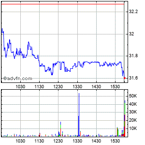 Meridian Bioscience Inc. (mm) Intraday Stock Chart Thursday, 18 September 2014