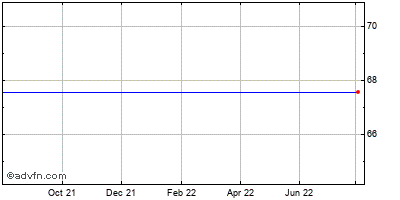 Vistaprint Limited (mm) Historical Stock Chart September 2013 to September 2014