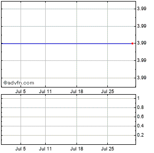 Verenium (mm) Monthly Stock Chart October 2014 to November 2014
