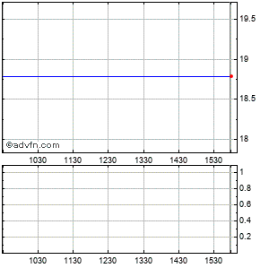 Vital Images (mm) Intraday Stock Chart Saturday, 04 July 2015