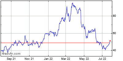 Alcoa, Inc. Historical Stock Chart October 2013 to October 2014