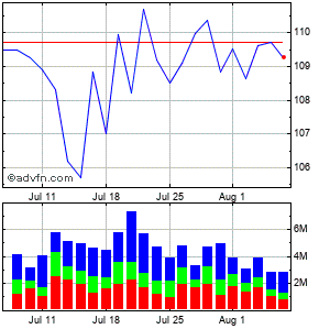 Abbott Laboratories Monthly Stock Chart April 2015 to May 2015