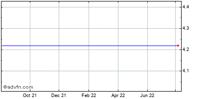 Ambac Financial Grp., Inc. Historical Stock Chart September 2013 to September 2014