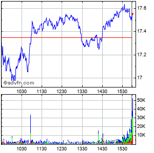 Abercrombie & Fitch Co. Intraday Stock Chart Friday, 06 March 2015
