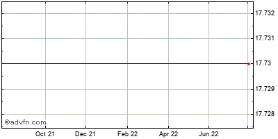 Apache Corp. Historical Stock Chart September 2014 to September 2015
